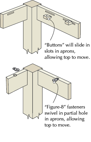 Free woodworking plans shaker style popular woodworking magazine two methods for dealing with wood movement in wood furniture design again from bobs malvernweather Image collections