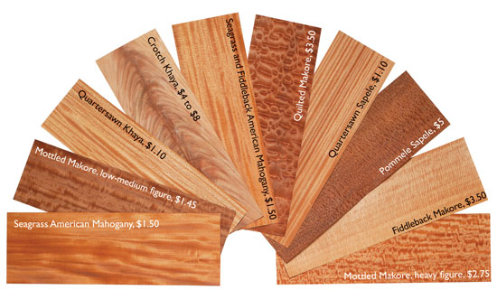 Mahogany And Its Look Alikes Popular Woodworking Magazine
