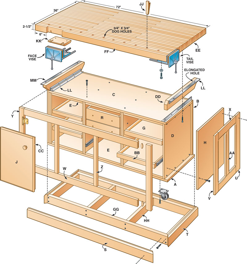 how to build cabinet face frames | memsaheb.net