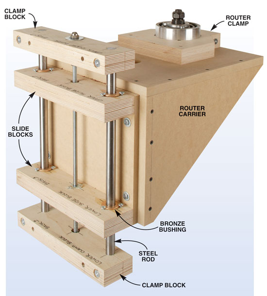 Aw extra 8912 shop made router lift popular woodworking magazine click on any image to view a larger version greentooth Choice Image