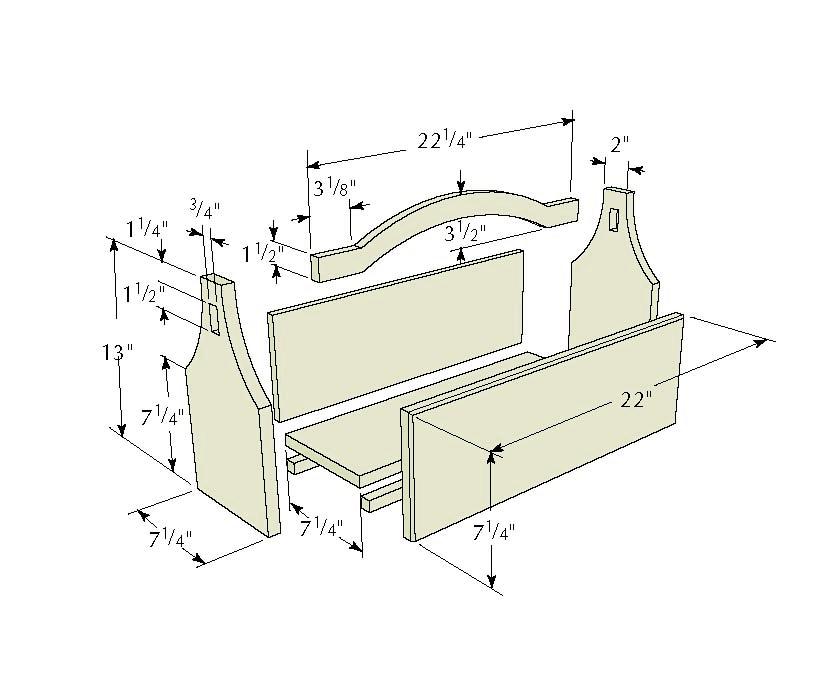 tool tote diagram