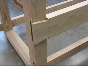 Cool woodworking projects basically look like this.