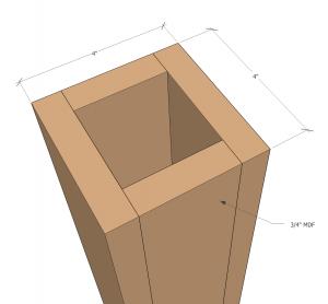 Furniture Design with MDF