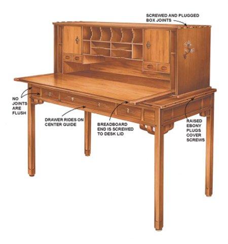 Inside Greene and Greene Furniture - Popular Woodworking ...