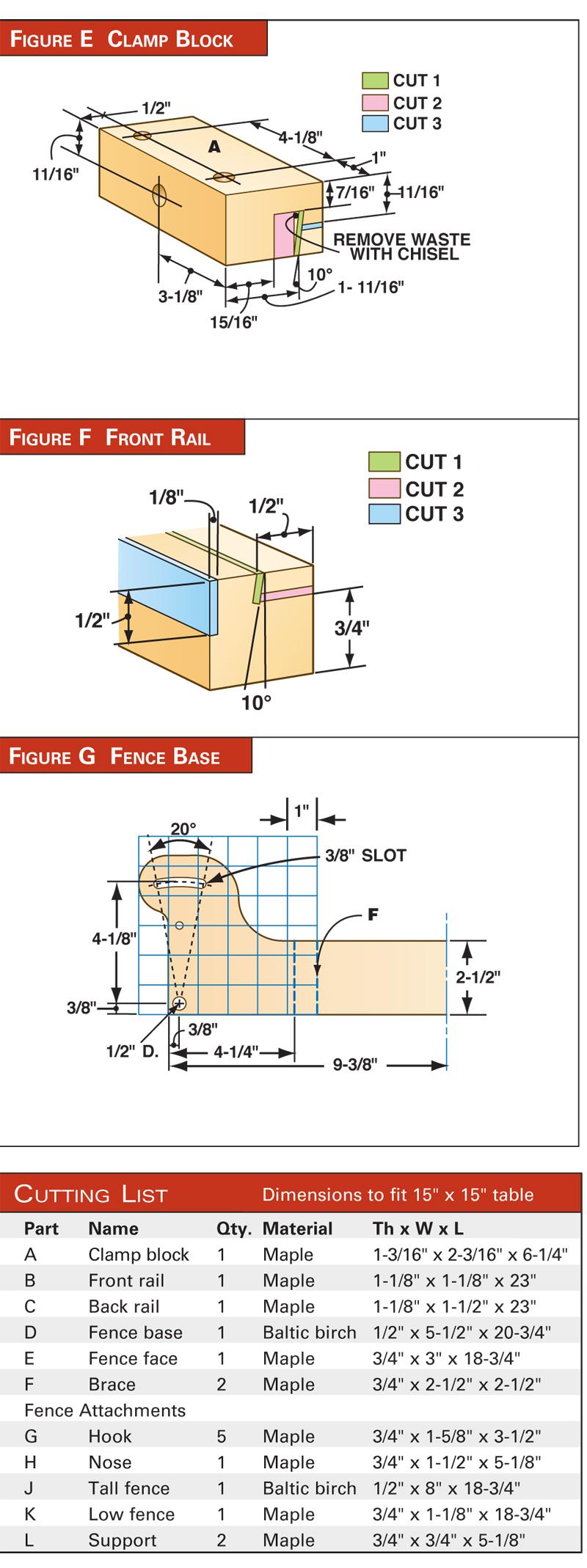 Bandsaw-Fence_118_CutList_FigsE-G