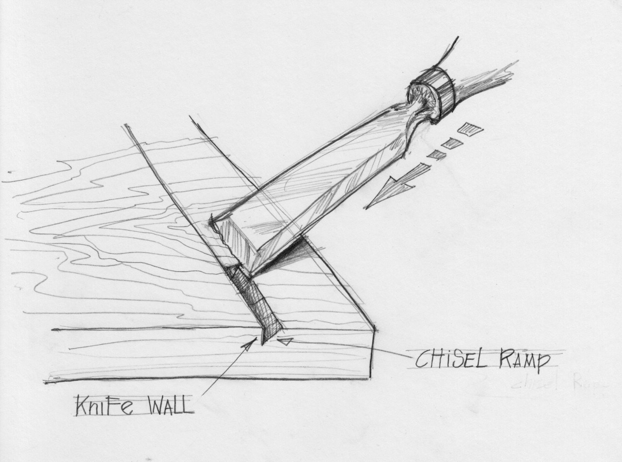 Creating the chisel ramp