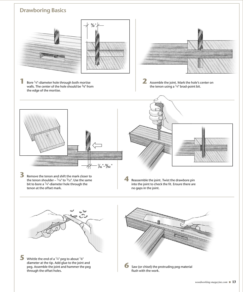 Bring A Drawbore Home With Andy Rawls U2013 Community Post   Popular  Woodworking Magazine
