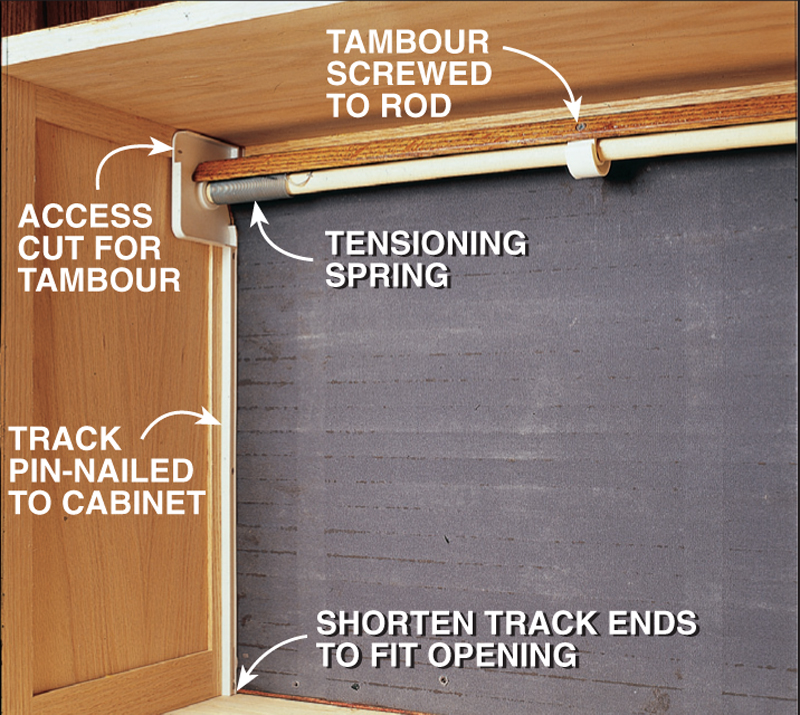 The Tambour System Is A Snap To Install. The System Works Like A Window  Shade, Using Spring Tension To Help Lift And Roll The Tambour,