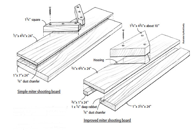miter shooting board illo