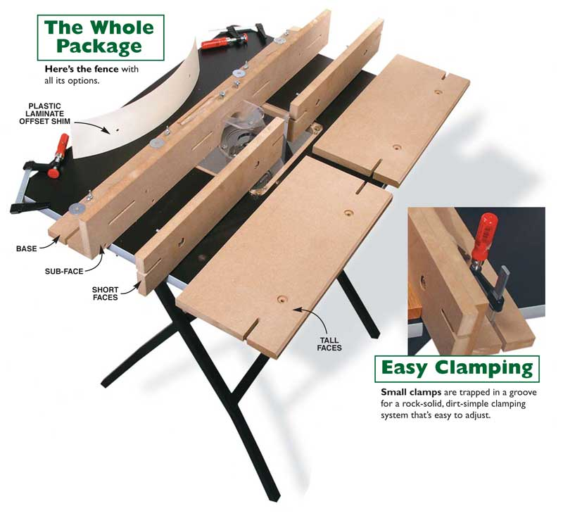 How to make a router table fence diy router fence plans features greentooth Gallery