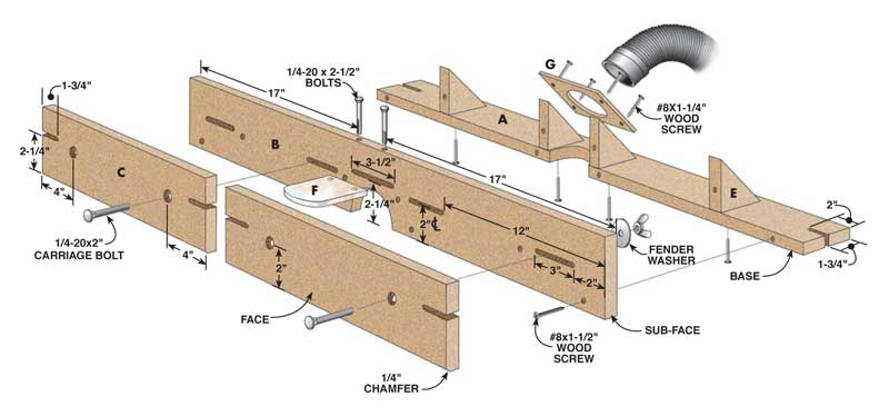 How to make a router table fence diy router fence plans fig a exploded view keyboard keysfo Image collections