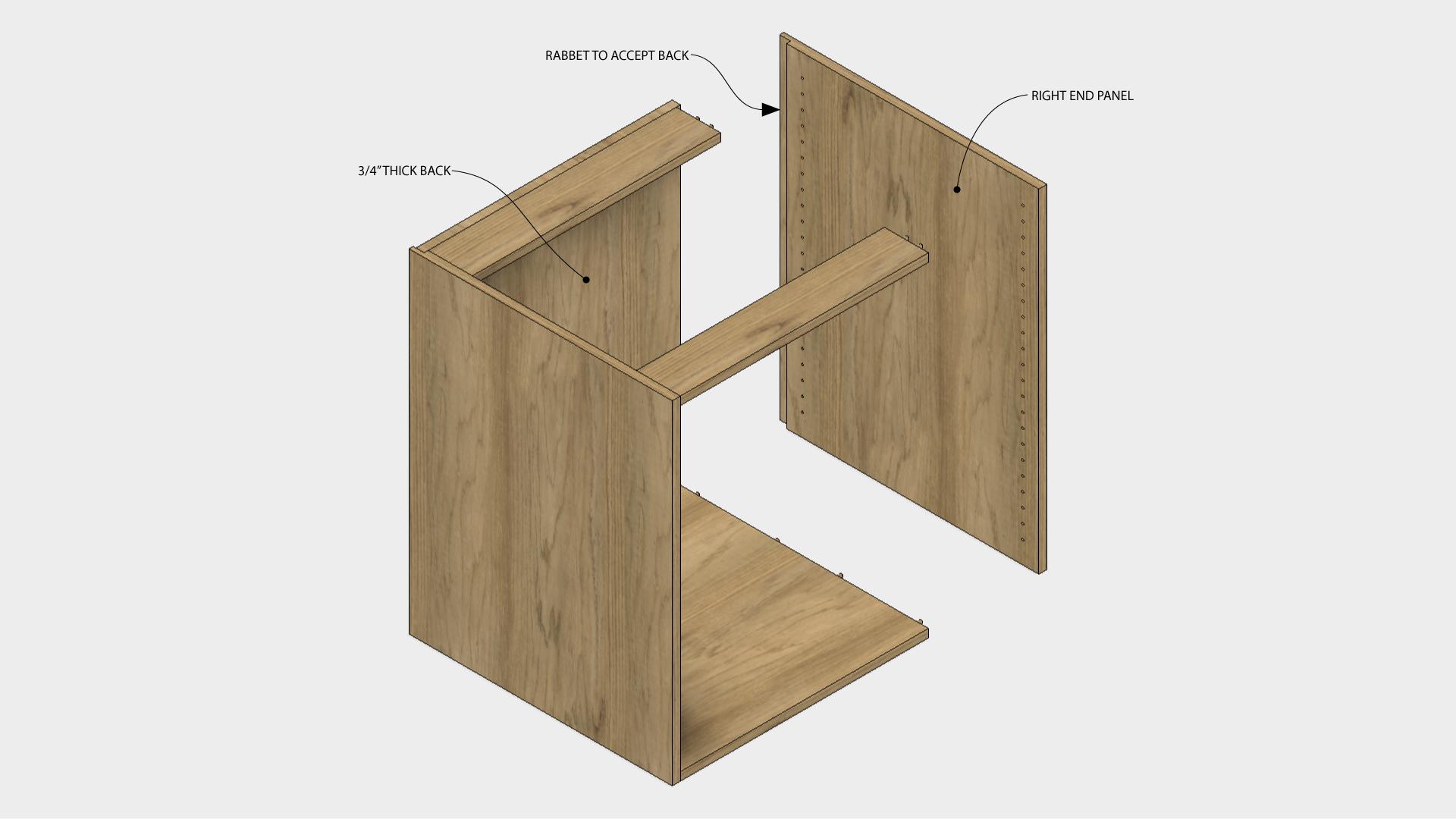 How To Make Backs For Frameless Cabinets