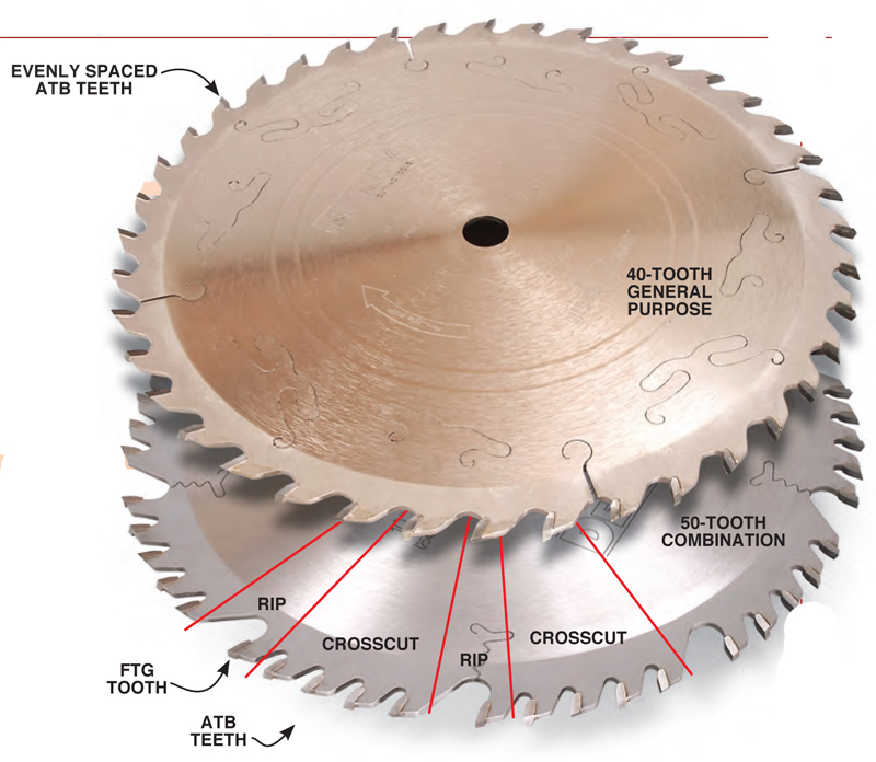 Essential tablesaw blades popular woodworking magazine primary blade choices greentooth Image collections