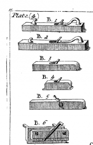 """Plane detail from Plate 4 of """"Mechanick Exercises."""" B1: Fore-plane; B2: Jointer; B3: Strike-block (small jointer and miter plane); B4: Smoothing-plane; B5: Rabbet Plane; B6: Plow"""