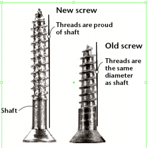 As the process of creating threads on screws evolved, the relationship of thread size to screw shaft changed. The threads on the right screw were cut into the shaft leaving, the thread diameter equal with the shaft. Threads on new screws (the screw on the left) are pressed into the shaft causing the thread diameter to be larger that that of the shaft.