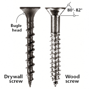"""A countersink on a wood screw (right) is tapered at 80º-82º in the U.S. (90° in the U.K.), while the countersink on a typical drywall screw (left) is slightly concave or of a """"bugle"""" design."""