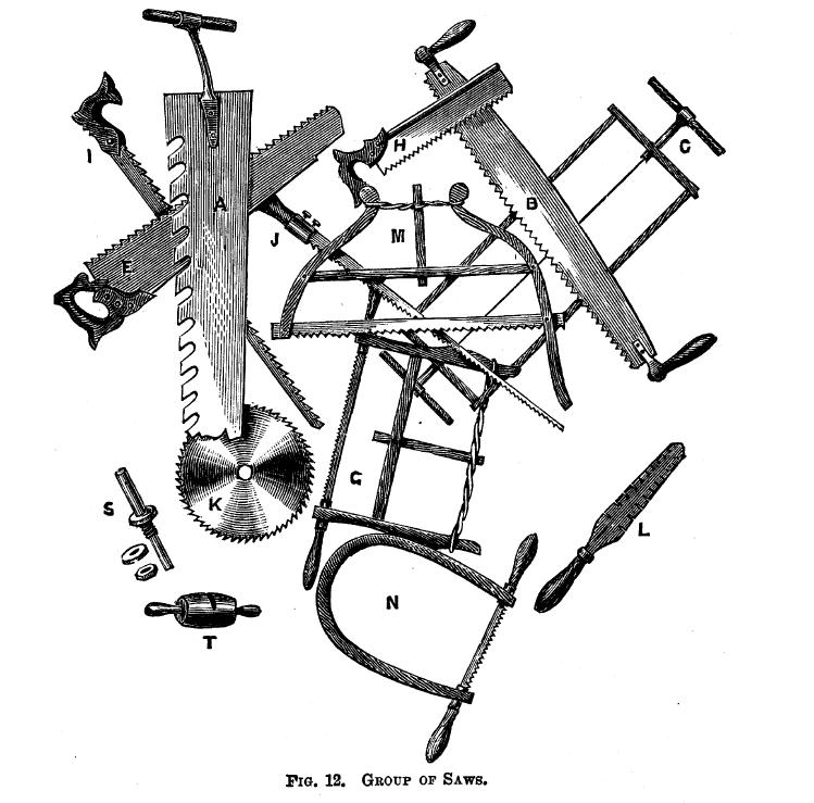 various saws