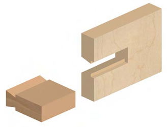 how to make dovetail joints, how to make a dovetail joint, dovetail template