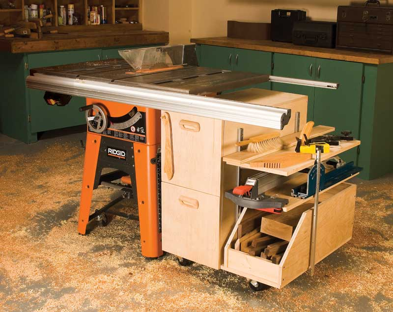 Ordinaire Popular Woodworking Magazine