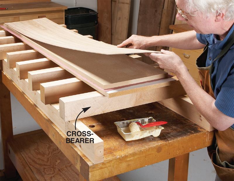 Resawn Veneer Top Popular Woodworking Magazine