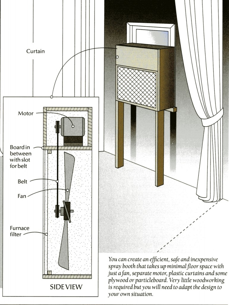 This is the drawing of a home spray booth from my article