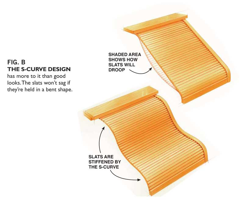 An S-Curve Gives Strength  sc 1 st  Popular Woodworking Magazine & AW Extra 6/26/14 - Tambour Doors - Popular Woodworking Magazine
