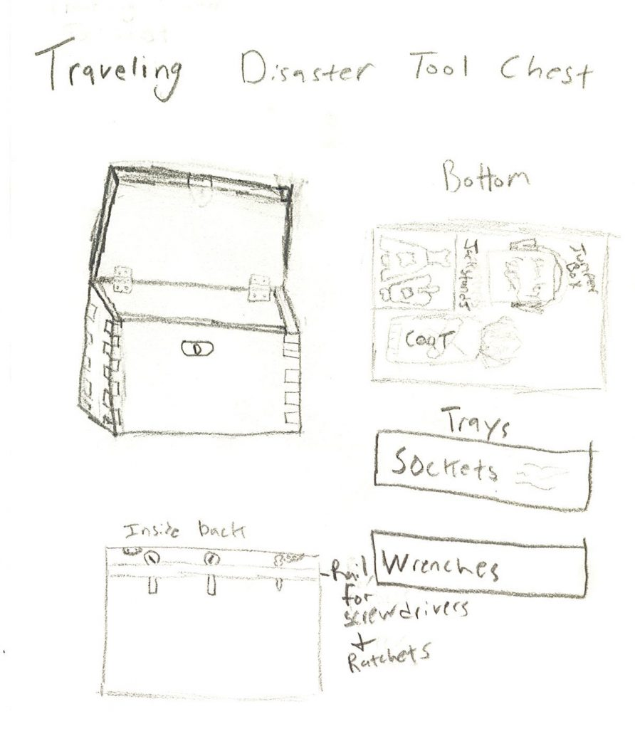 Disaster Tool Chest