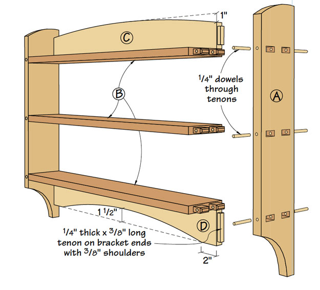 craftsman wall shelf illustration