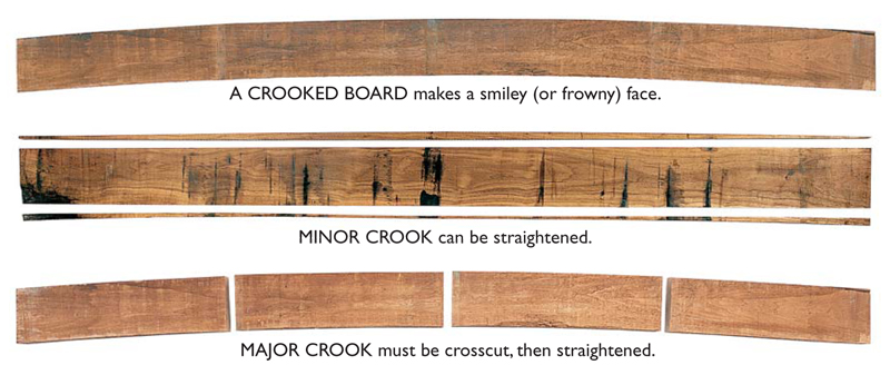 Learn How To Give Cedar A Vine Worn Look By Torching Sanding And Staining You