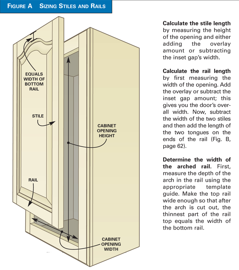 AW Extra 12/20/12   Making Cathedral Doors   Popular Woodworking Magazine