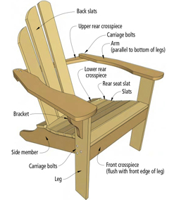 how to build an adirondack chair, how to build adirondack chairs