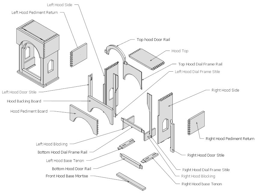 Exploded Sub Assembly In Sketchup For Woodworkers