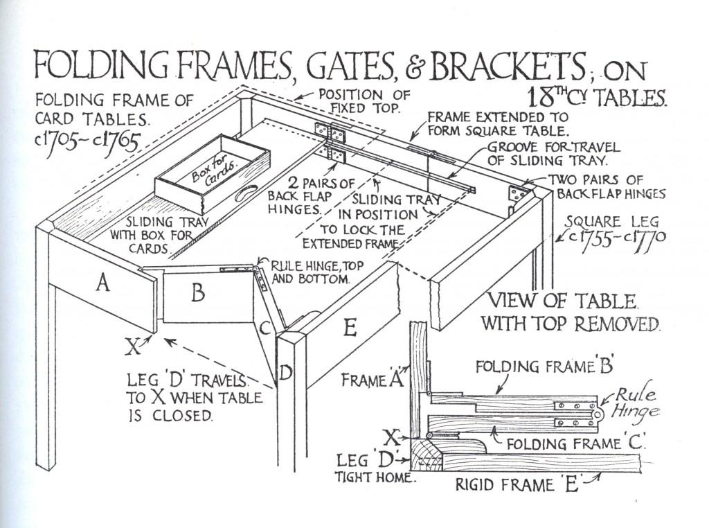 folding_table_mechamism
