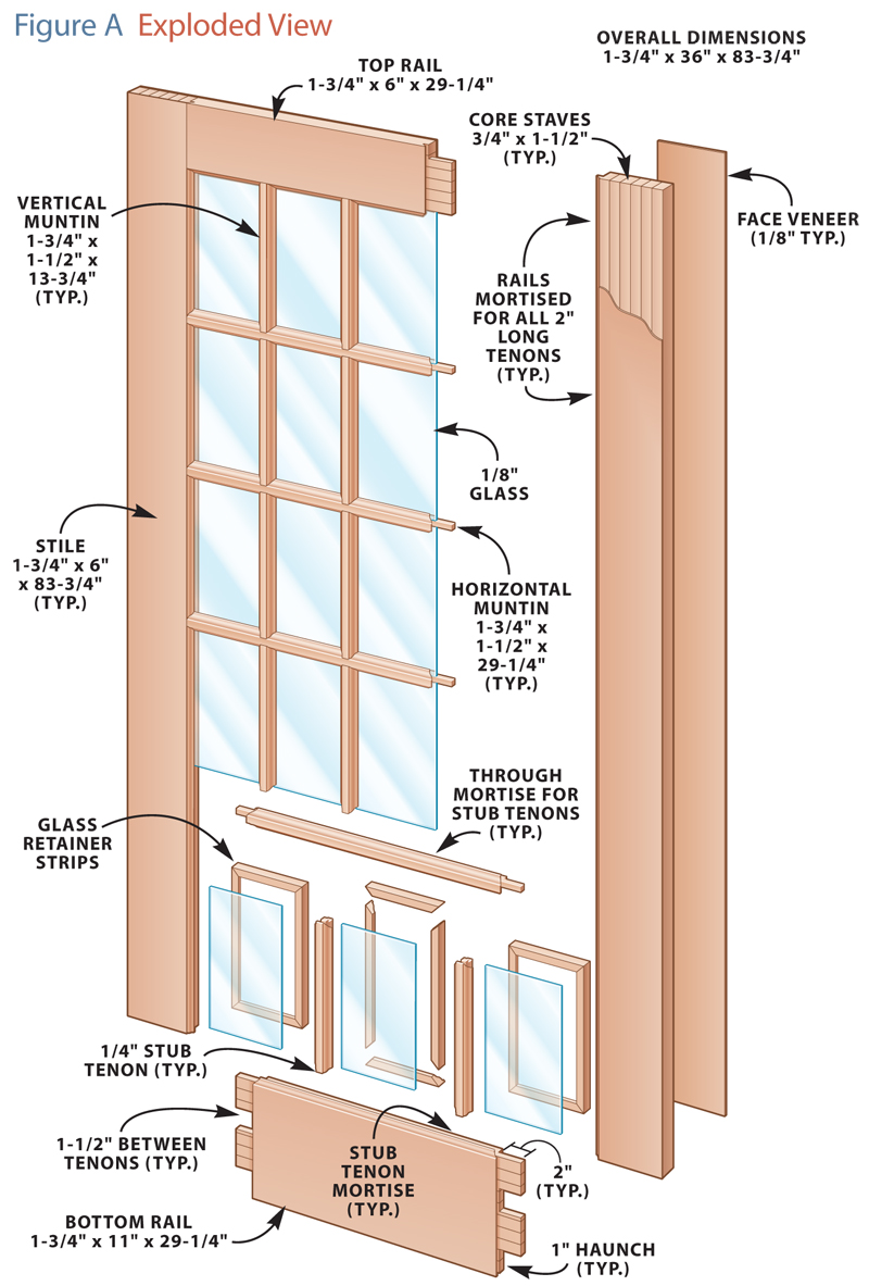 Complete each door by installing glazing tape and glass. Make the glass retaining strips easier to install by pre-drilling the nail holes.  sc 1 st  Popular Woodworking Magazine & Build Your Own French Doors - Popular Woodworking Magazine