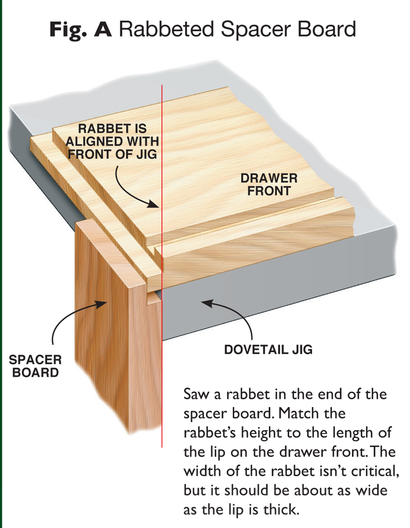 graindirection doordrawer which drawer door jb are you does faces direction going way cutting grain drawers