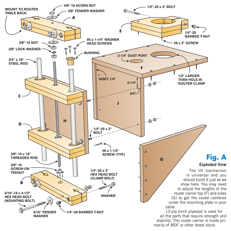 Aw extra 8912 shop made router lift popular woodworking magazine fig a exploded view keyboard keysfo Image collections