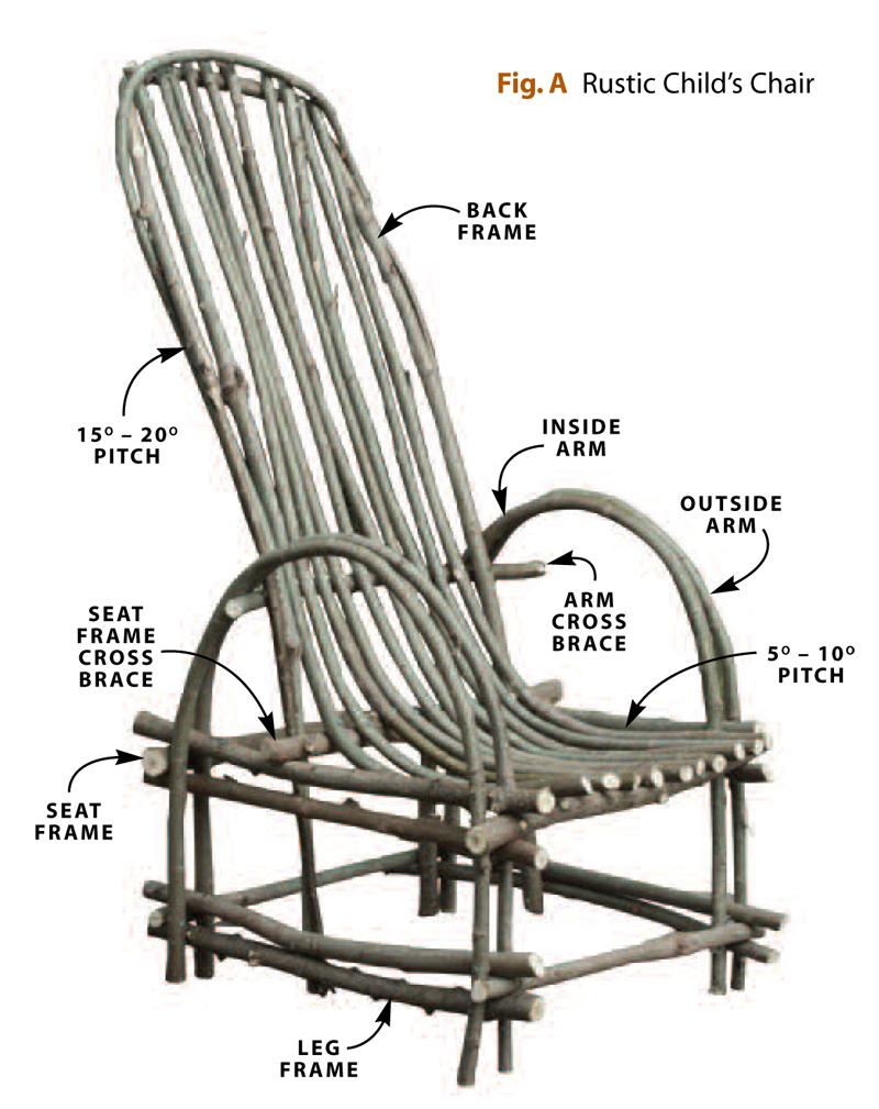 A: Rustic Childu0027s Chair