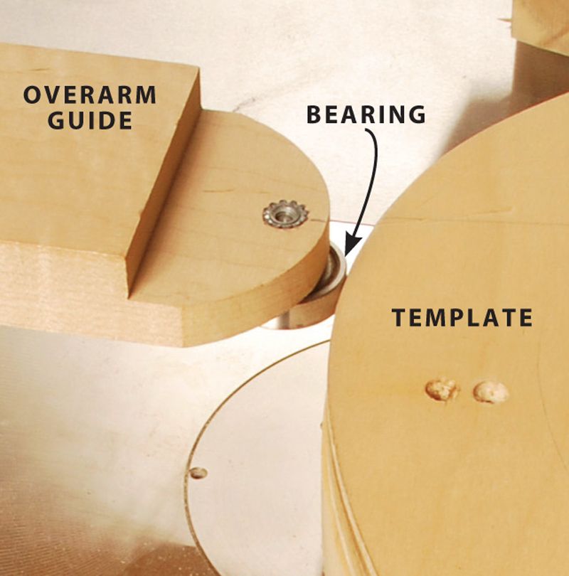template routing popular woodworking magazine