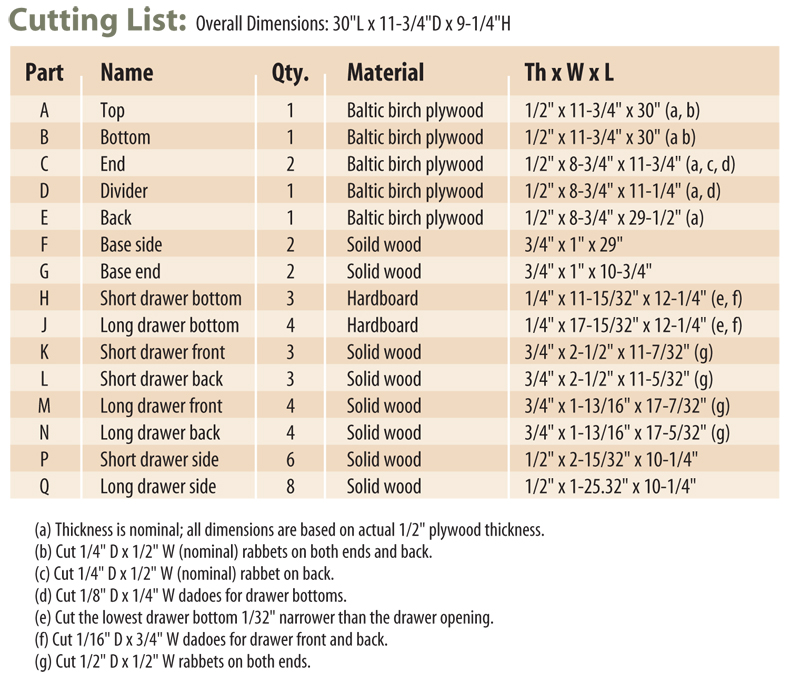 Cabinet Making Tools List Small Por Woodworking Magazine