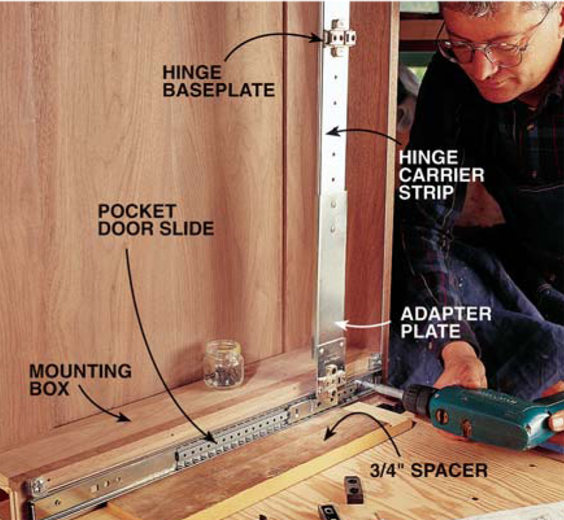 Delightful Use Scrap Wood To Hold The Completed Pocket Door Hardware Assembly A  Minimum Of 3u20444 In. Off The Bottom Of The Cabinet.