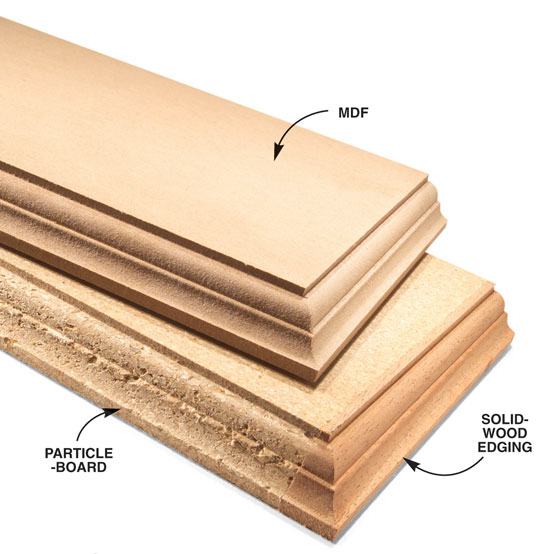 how to clean particle board furniture