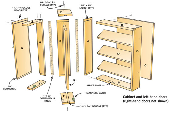 Pantry Cabinet: Pantry Cabinet Plans with Free Woodworking Plans ...