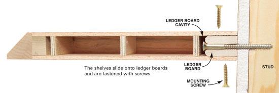 Floating Shelves - Popular Woodworking Magazine