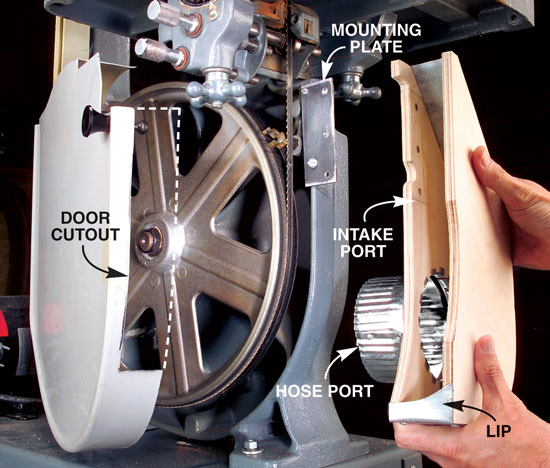 Dust Free Bandsaw Popular Woodworking Magazine