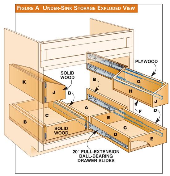 Marvelous Kitchen Sink Storage #9: A: Under-Sink Storage Exploded View