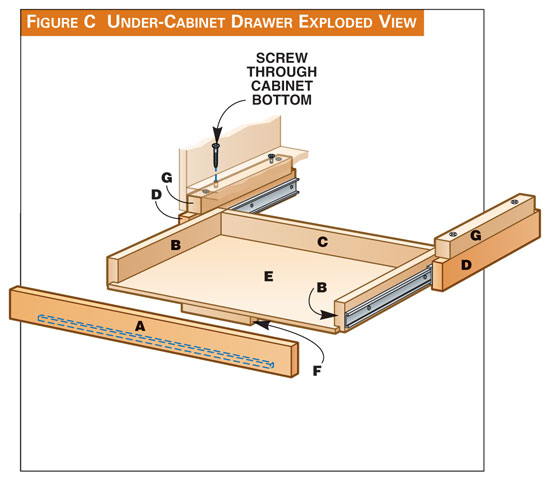 3 Kitchen Storage Projects Popular Woodworking Magazine