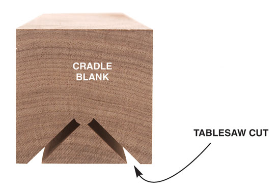 how to cut wooden dowels