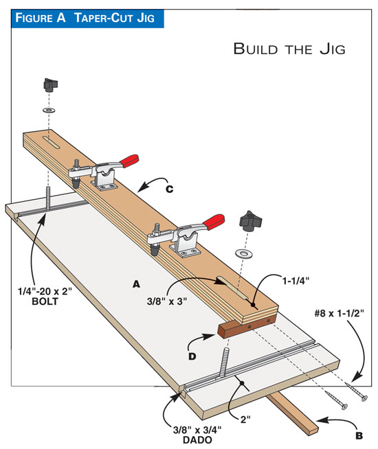 Lastest Homemade Woodworking Jig Plans  WoodWorking Projects Amp Plans