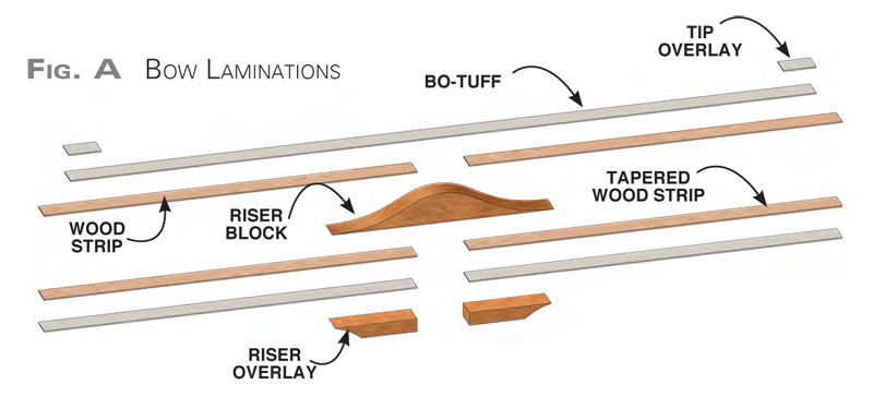 AW Extra 6/7/12 - Build a Recurve Bow - Popular Woodworking Magazine