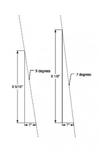 7-9 Dovetail Degrees